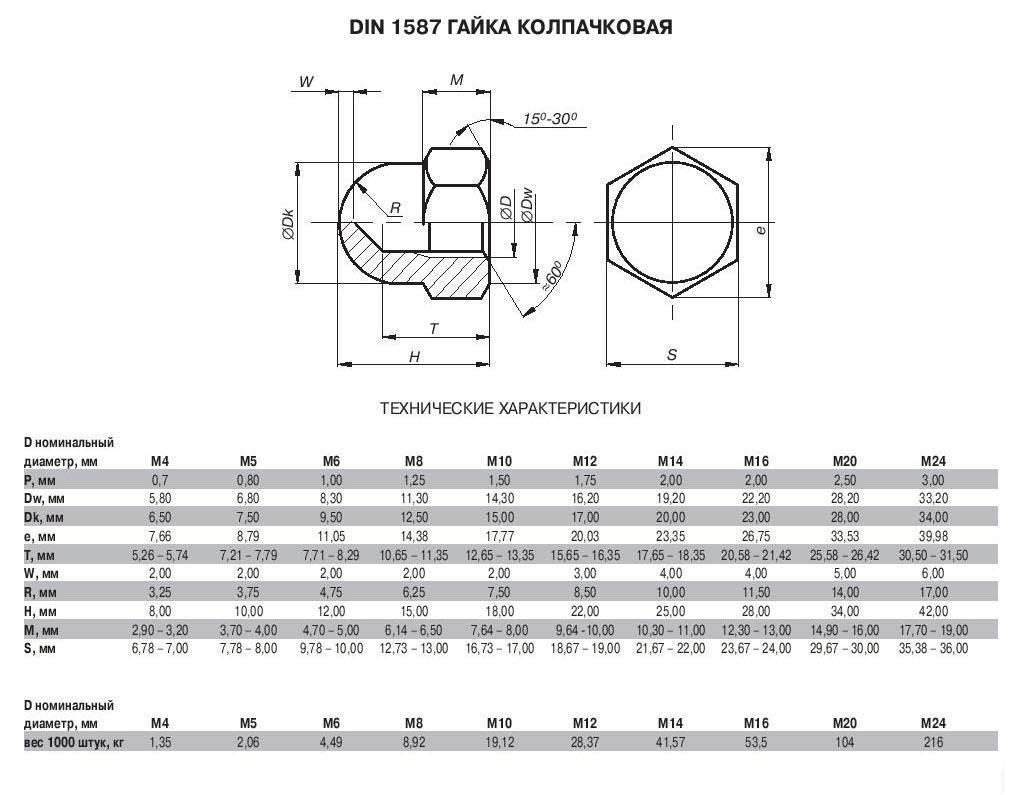 Tehkatalog-rus - 3-20-2