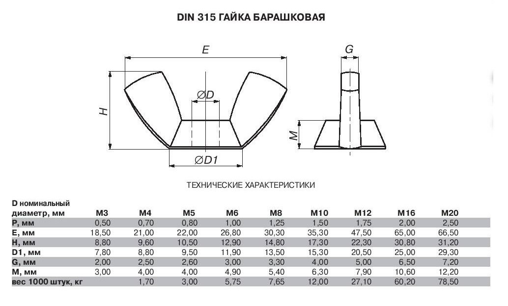 Tehkatalog-rus - 3-20