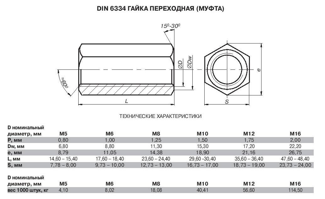 Tehkatalog-rus - 3-21-2